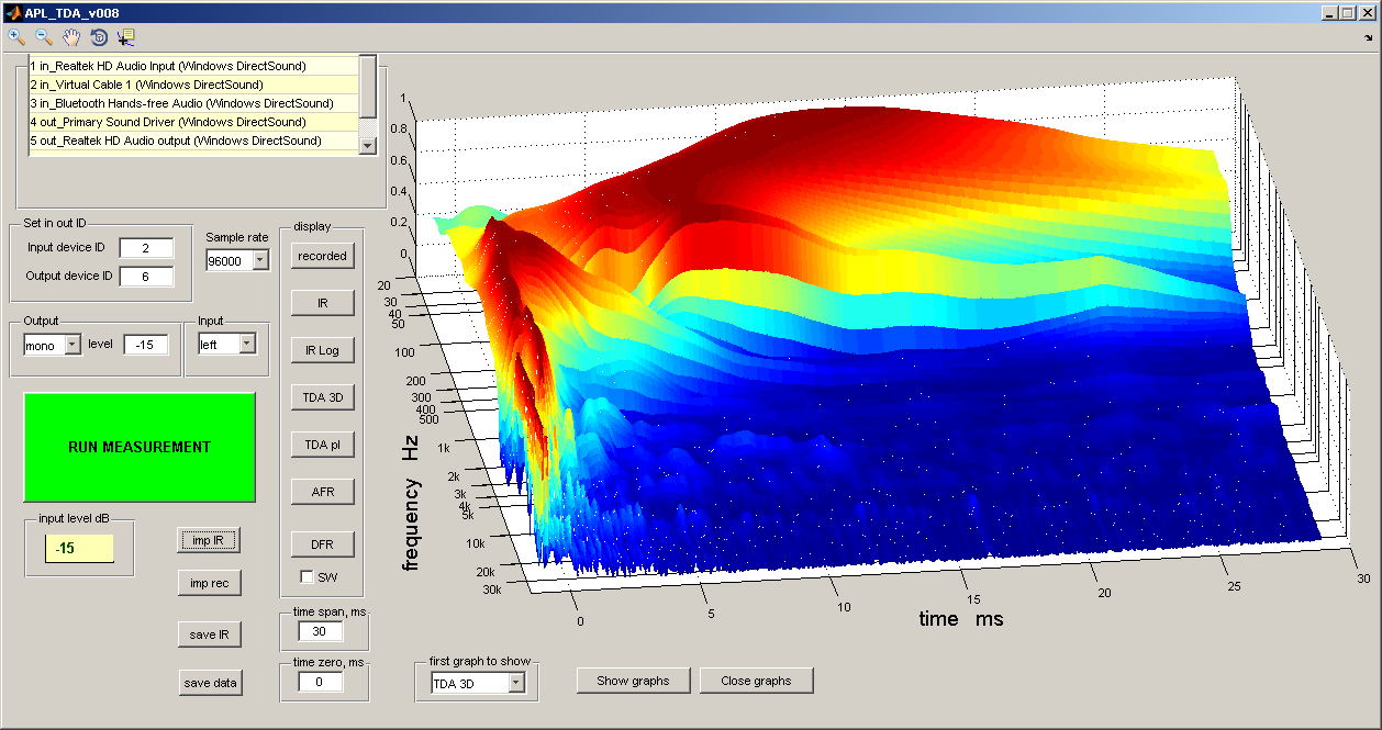 APL TDA measuring software for loudspeaker analysis and decicion making.